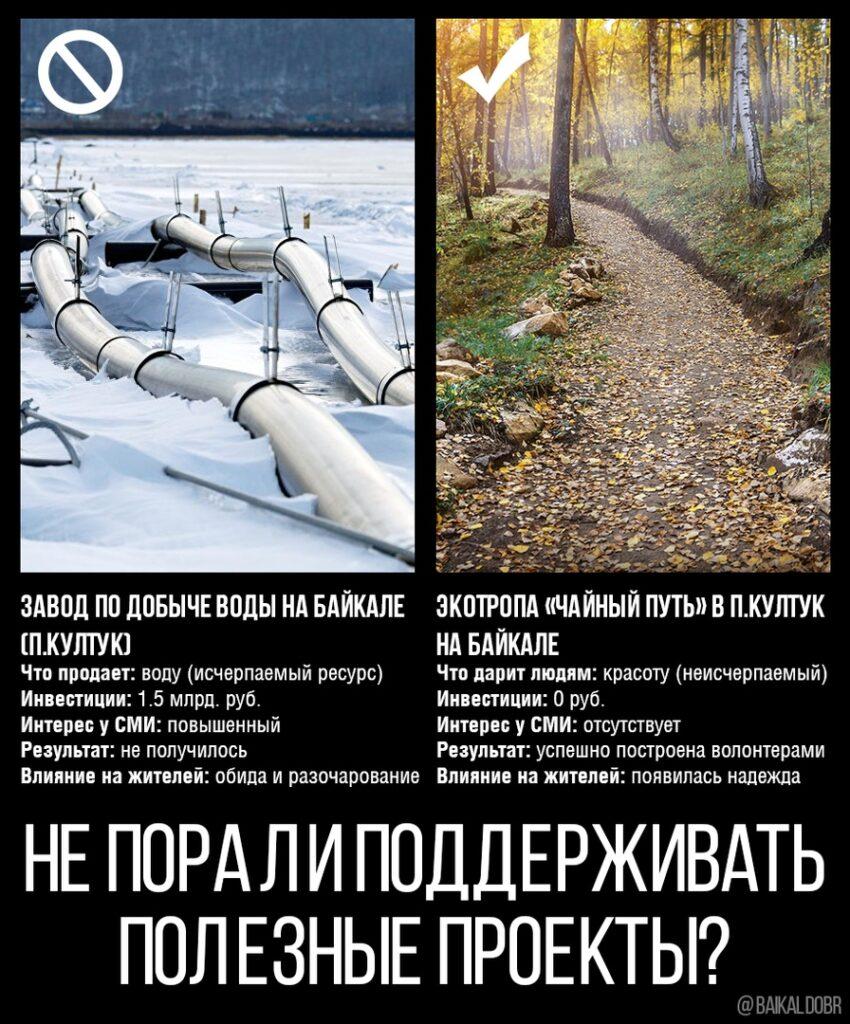 Завод на Байкале или тропа?